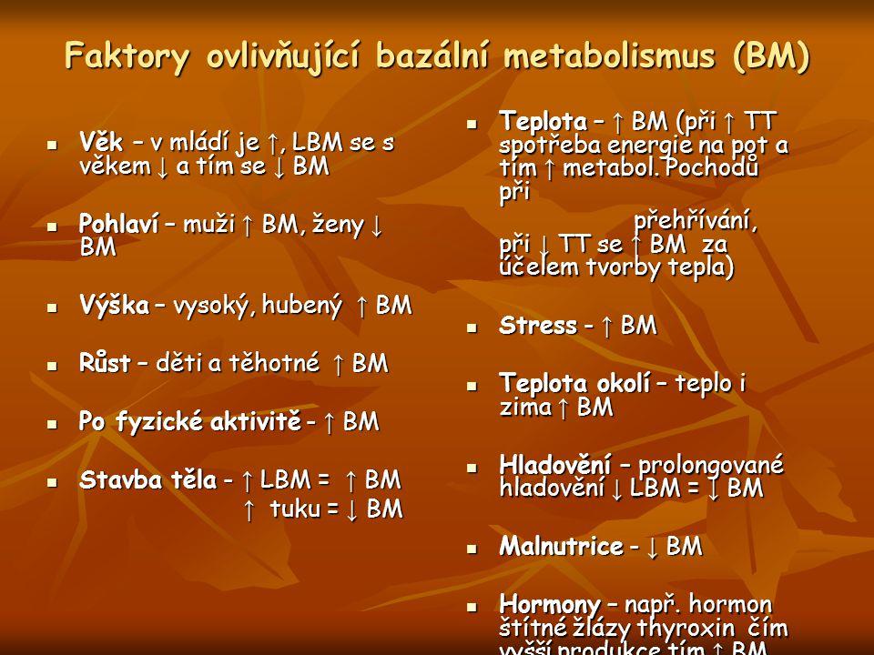 Faktory ovlivňující bazální metabolismus (BM) Věk – v mládí je ↑, LBM se s věkem ↓ a tím se ↓ BM Věk – v mládí je ↑, LBM se s věkem ↓ a tím se ↓ BM Po