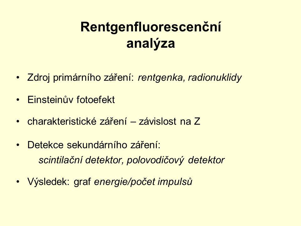 Rentgenfluorescenční analýza Zdroj primárního záření: rentgenka, radionuklidy Einsteinův fotoefekt charakteristické záření – závislost na Z Detekce se