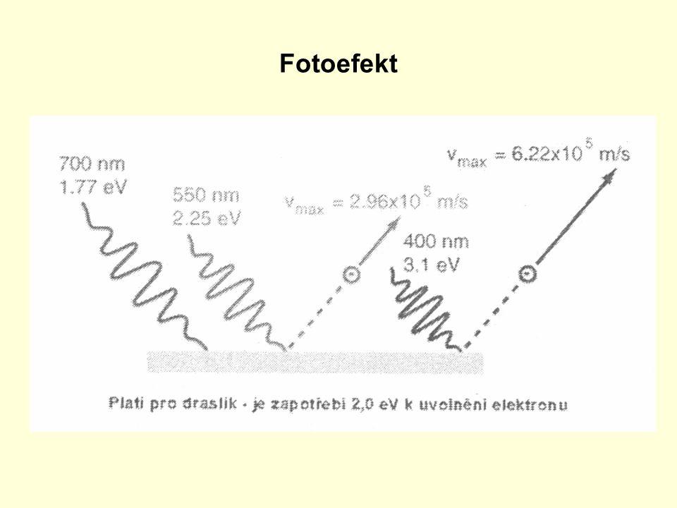 Závislost energie čar charakteristického záření na protonovém čísle