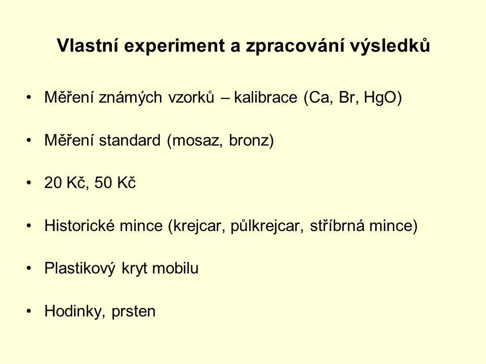 Vlastní experiment a zpracování výsledků Měření známých vzorků – kalibrace (Ca, Br, HgO) Měření standard (mosaz, bronz) 20 Kč, 50 Kč Historické mince