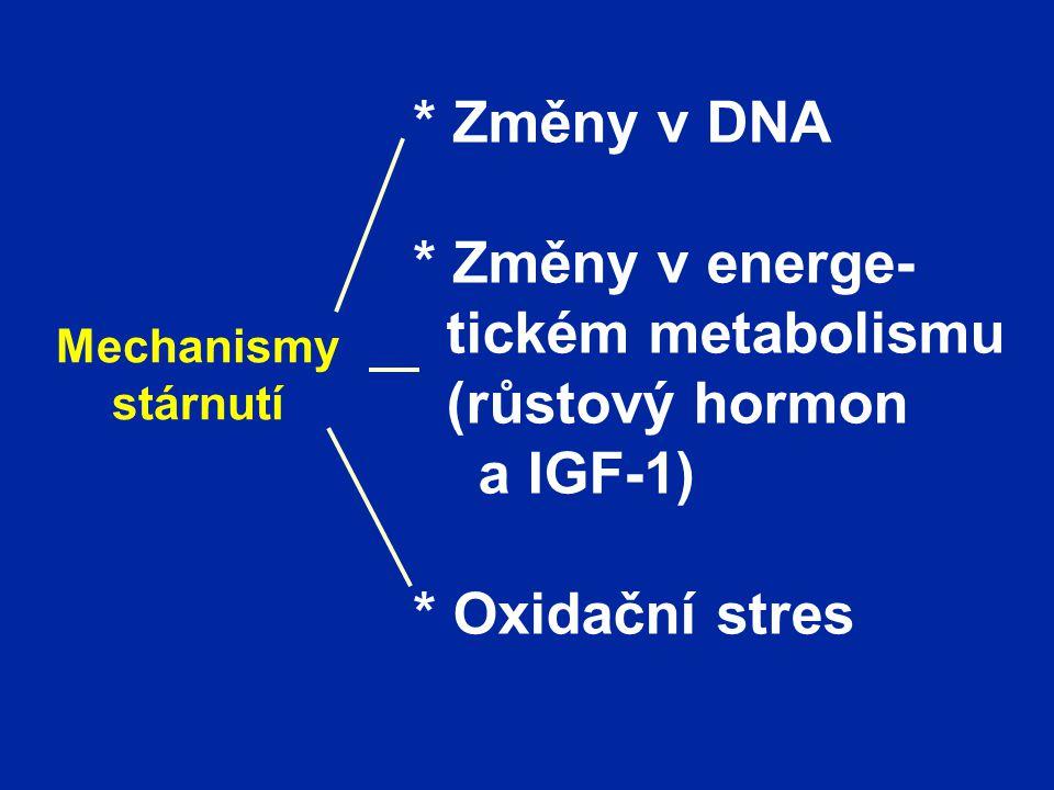Mechanismy stárnutí * Změny v DNA * Změny v energe- tickém metabolismu (růstový hormon a IGF-1) * Oxidační stres