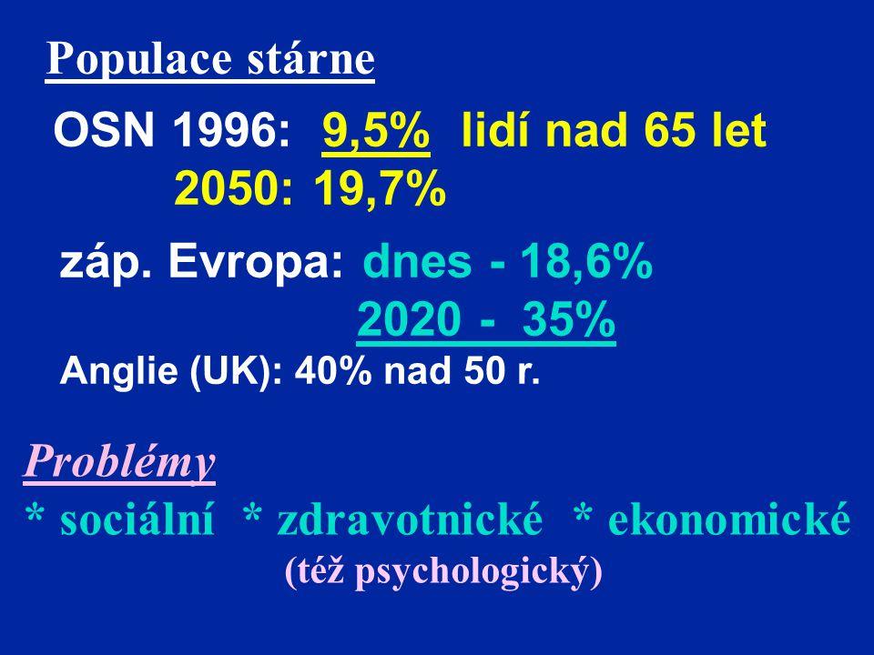 Populace stárne OSN 1996: 9,5% lidí nad 65 let 2050: 19,7% záp. Evropa: dnes - 18,6% 2020 - 35% Anglie (UK): 40% nad 50 r. Problémy * sociální * zdrav