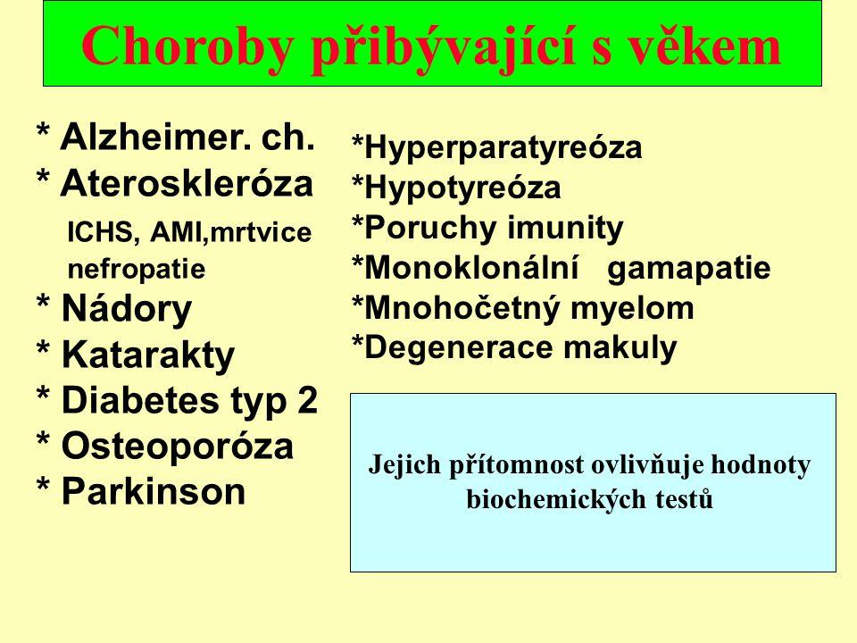Choroby přibývající s věkem * Alzheimer. ch. * Ateroskleróza ICHS, AMI,mrtvice nefropatie * Nádory * Katarakty * Diabetes typ 2 * Osteoporóza * Parkin