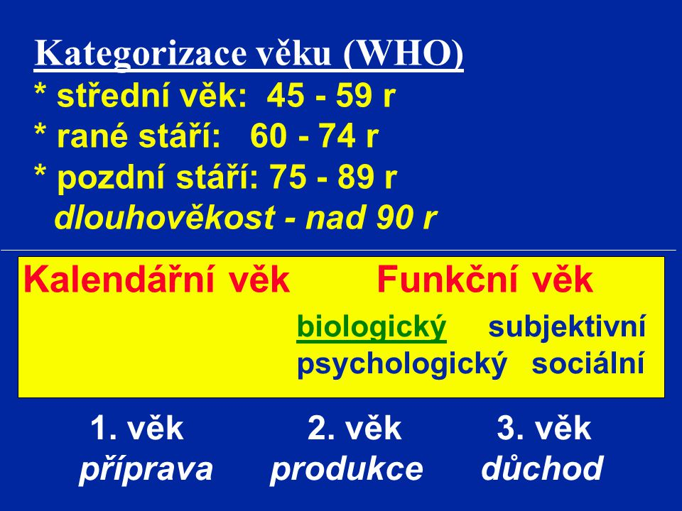 Kategorizace věku (WHO) * střední věk: 45 - 59 r * rané stáří: 60 - 74 r * pozdní stáří: 75 - 89 r dlouhověkost - nad 90 r Kalendářní věk Funkční věk