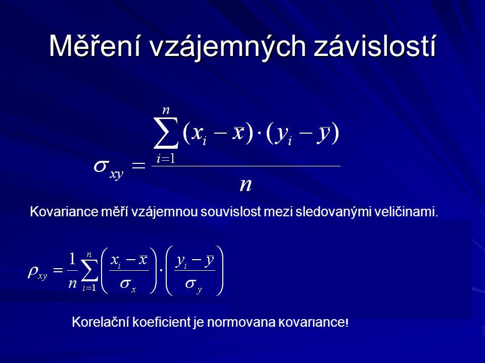 Měření vzájemných závislostí Kovariance měří vzájemnou souvislost mezi sledovanými veličinami. Korelační koeficient je normovaná kovariance!