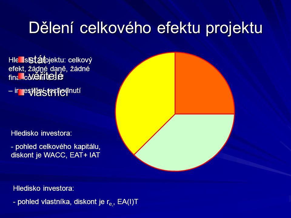 Hledisko projektu: celkový efekt, žádné daně, žádné financování EBIT – investiční rozhodnutí Dělení celkového efektu projektu státvěřitelévlastníci Hl