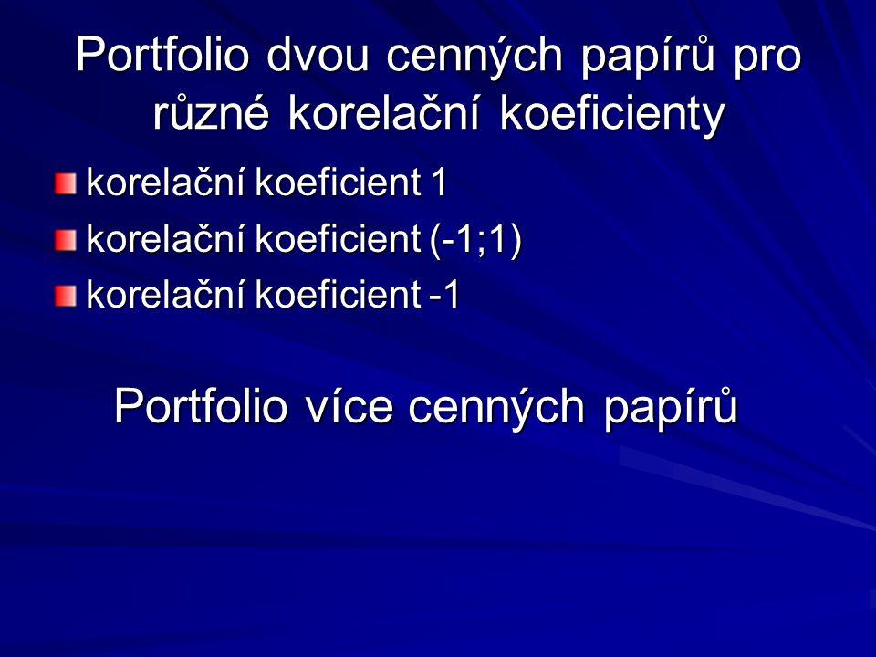 Portfolio dvou cenných papírů pro různé korelační koeficienty korelační koeficient 1 korelační koeficient (-1;1) korelační koeficient -1 Portfolio víc