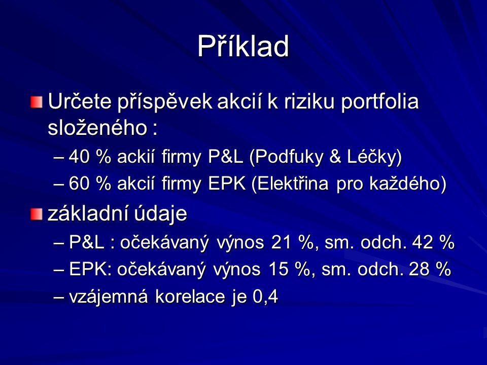Příklad Určete příspěvek akcií k riziku portfolia složeného : –40 % ackií firmy P&L (Podfuky & Léčky) –60 % akcií firmy EPK (Elektřina pro každého) zá