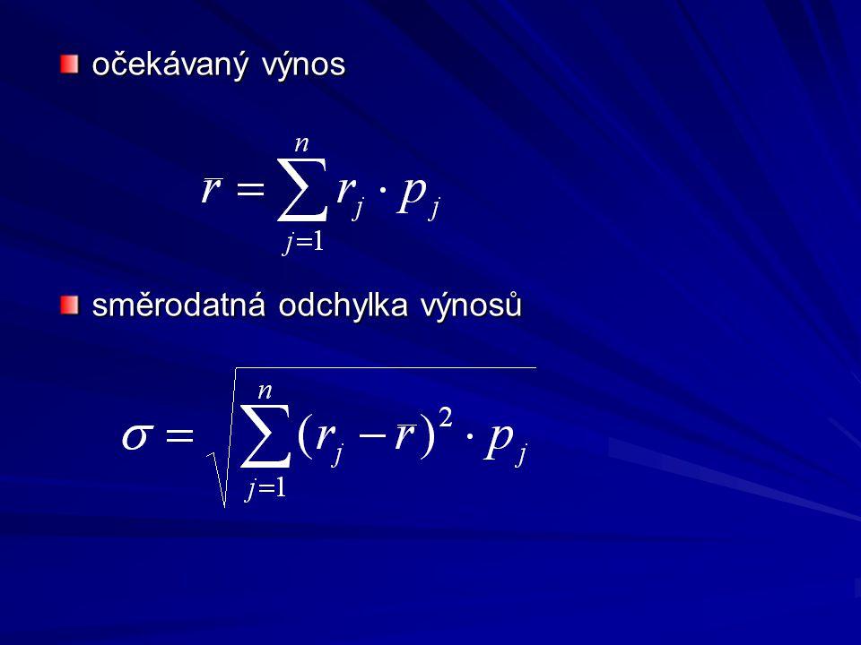 Namícháme portfolio z obou akcií VŠČLL 5/6 VŠČ 1/6 LL pravd.