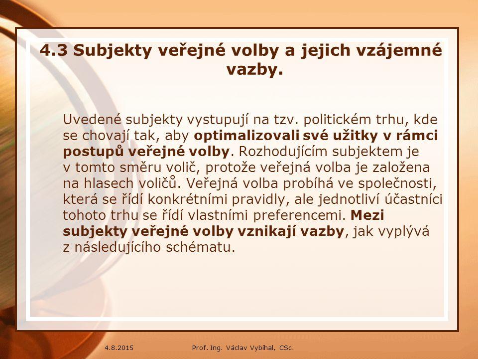 Prof. Ing. Václav Vybíhal, CSc.4.8.2015 4.3 Subjekty veřejné volby a jejich vzájemné vazby. Uvedené subjekty vystupují na tzv. politickém trhu, kde se