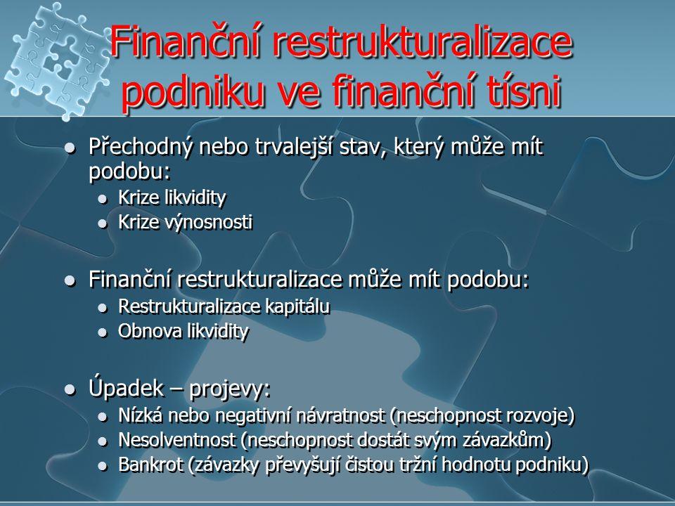 Finanční restrukturalizace podniku ve finanční tísni Přechodný nebo trvalejší stav, který může mít podobu: Krize likvidity Krize výnosnosti Finanční r