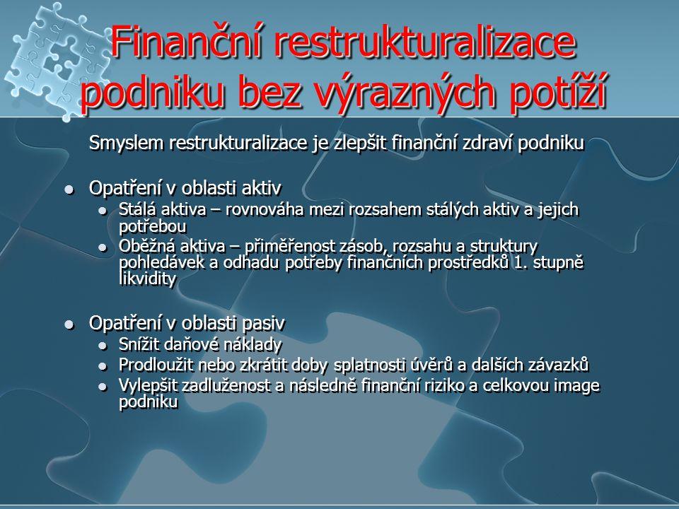 Finanční restrukturalizace podniku bez výrazných potíží Smyslem restrukturalizace je zlepšit finanční zdraví podniku Opatření v oblasti aktiv Stálá ak