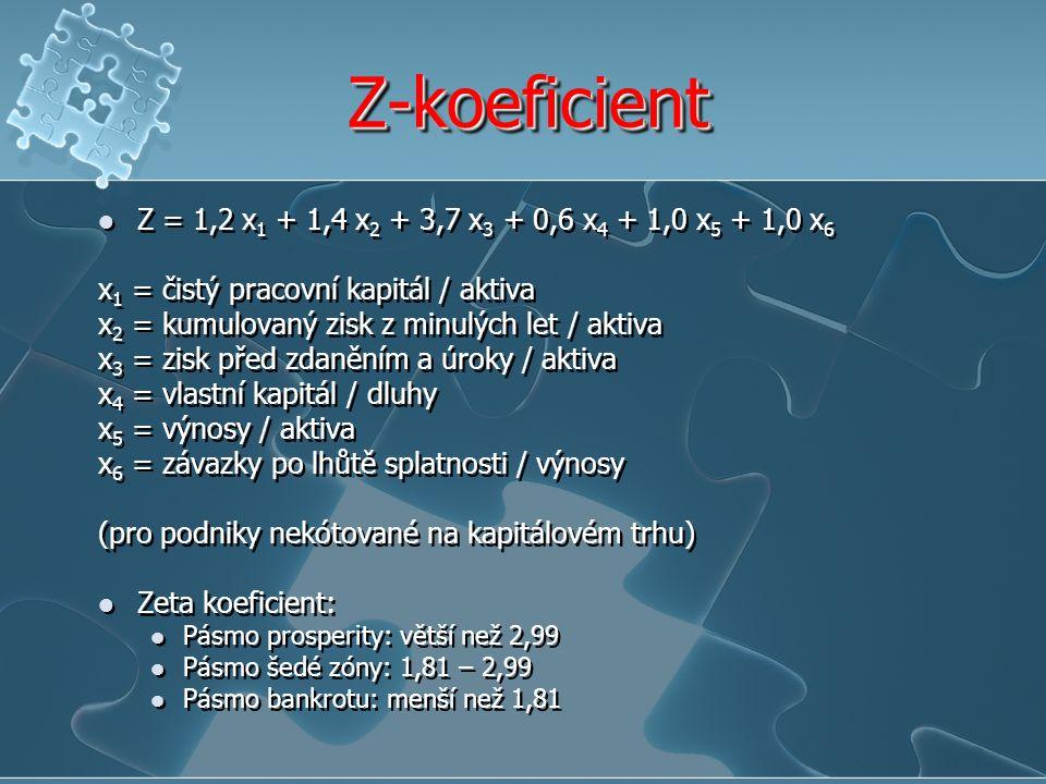Z-koeficientZ-koeficient Z = 1,2 x 1 + 1,4 x 2 + 3,7 x 3 + 0,6 x 4 + 1,0 x 5 + 1,0 x 6 x 1 = čistý pracovní kapitál / aktiva x 2 = kumulovaný zisk z m