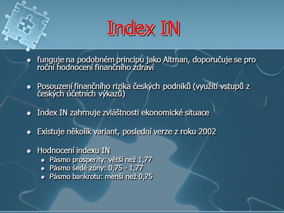 Index IN funguje na podobném principu jako Altman, doporučuje se pro roční hodnocení finančního zdraví Posouzení finančního rizika českých podniků (vy