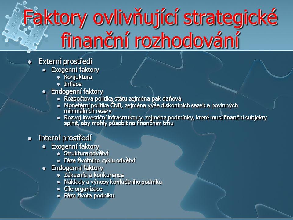 Faktory ovlivňující strategické finanční rozhodování Externí prostředí Exogenní faktory Konjuktura Inflace Endogenní faktory Rozpočtová politika státu