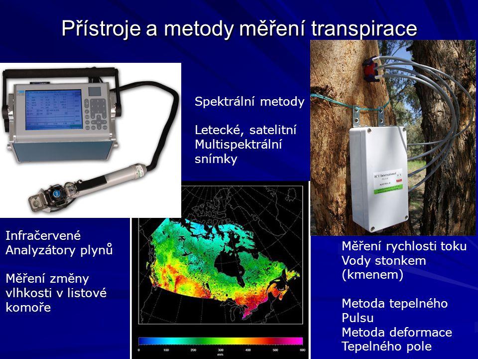 Přístroje a metody měření transpirace Infračervené Analyzátory plynů Měření změny vlhkosti v listové komoře Měření rychlosti toku Vody stonkem (kmenem) Metoda tepelného Pulsu Metoda deformace Tepelného pole Spektrální metody Letecké, satelitní Multispektrální snímky
