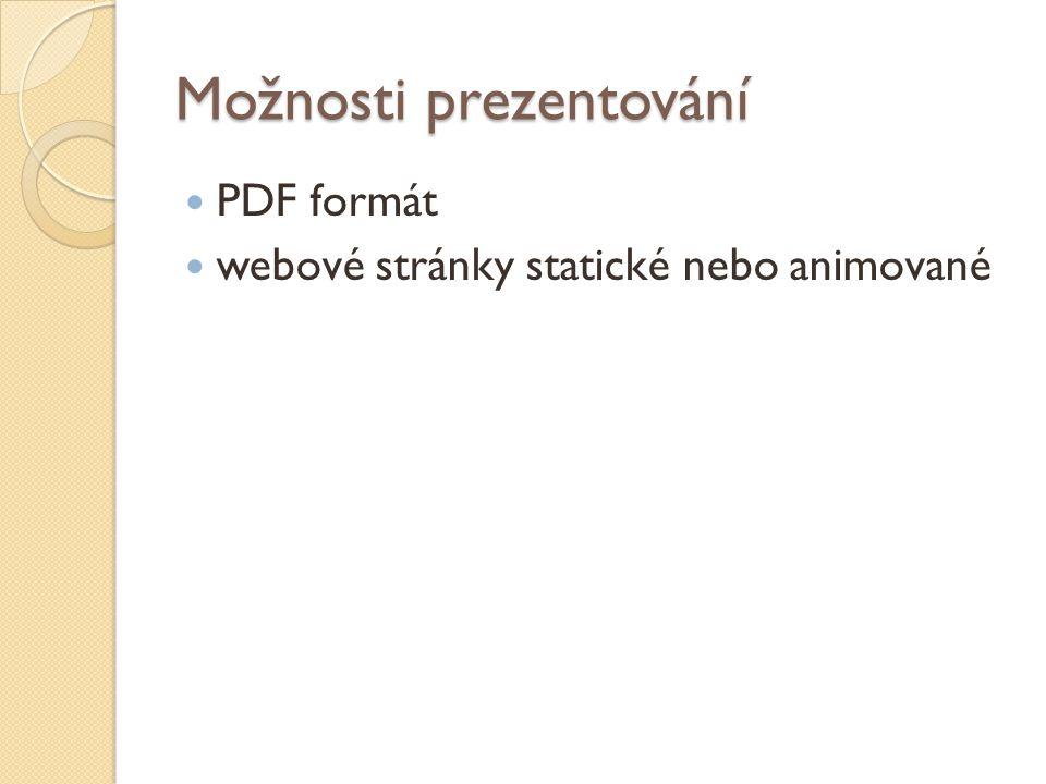 Možnosti prezentování PDF formát webové stránky statické nebo animované