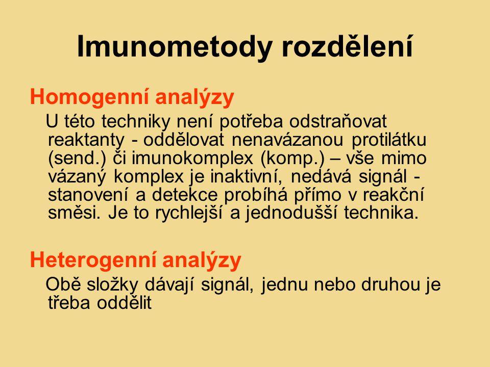Imunometody rozdělení Homogenní analýzy U této techniky není potřeba odstraňovat reaktanty - oddělovat nenavázanou protilátku (send.) či imunokomplex (komp.) – vše mimo vázaný komplex je inaktivní, nedává signál - stanovení a detekce probíhá přímo v reakční směsi.