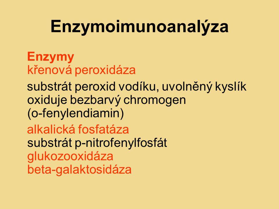 Enzymoimunoanalýza Enzymy křenová peroxidáza substrát peroxid vodíku, uvolněný kyslík oxiduje bezbarvý chromogen (o-fenylendiamin) alkalická fosfatáza