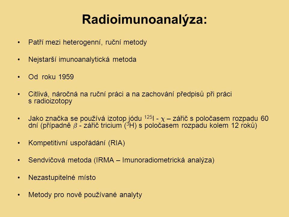 Radioimunoanalýza: Patří mezi heterogenní, ruční metody Nejstarší imunoanalytická metoda Od roku 1959 Citlivá, náročná na ruční práci a na zachování předpisů při práci s radioizotopy Jako značka se používá izotop jódu 125 I -  – zářič s poločasem rozpadu 60 dní (případně  - zářič tricium ( 3 H) s poločasem rozpadu kolem 12 roků) Kompetitivní uspořádání (RIA) Sendvičová metoda (IRMA – Imunoradiometrická analýza) Nezastupitelné místo Metody pro nově používané analyty