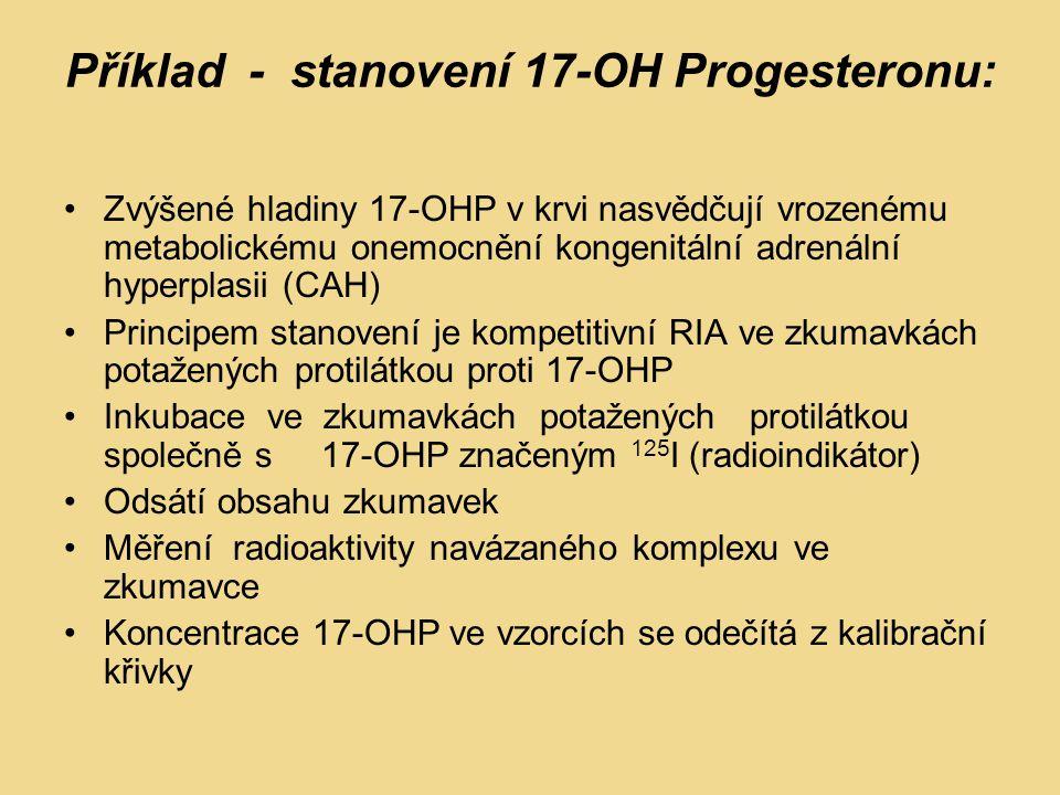 Příklad - stanovení 17-OH Progesteronu: Zvýšené hladiny 17-OHP v krvi nasvědčují vrozenému metabolickému onemocnění kongenitální adrenální hyperplasii (CAH) Principem stanovení je kompetitivní RIA ve zkumavkách potažených protilátkou proti 17-OHP Inkubace ve zkumavkách potažených protilátkou společně s 17-OHP značeným 125 I (radioindikátor) Odsátí obsahu zkumavek Měření radioaktivity navázaného komplexu ve zkumavce Koncentrace 17-OHP ve vzorcích se odečítá z kalibrační křivky