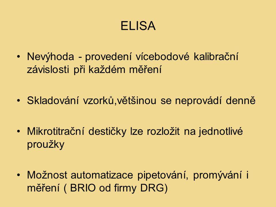 ELISA Nevýhoda - provedení vícebodové kalibrační závislosti při každém měření Skladování vzorků,většinou se neprovádí denně Mikrotitrační destičky lze