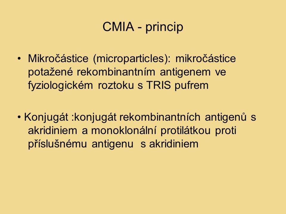 CMIA - princip Mikročástice (microparticles): mikročástice potažené rekombinantním antigenem ve fyziologickém roztoku s TRIS pufrem Konjugát :konjugát