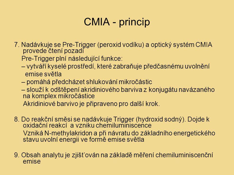 CMIA - princip 7.