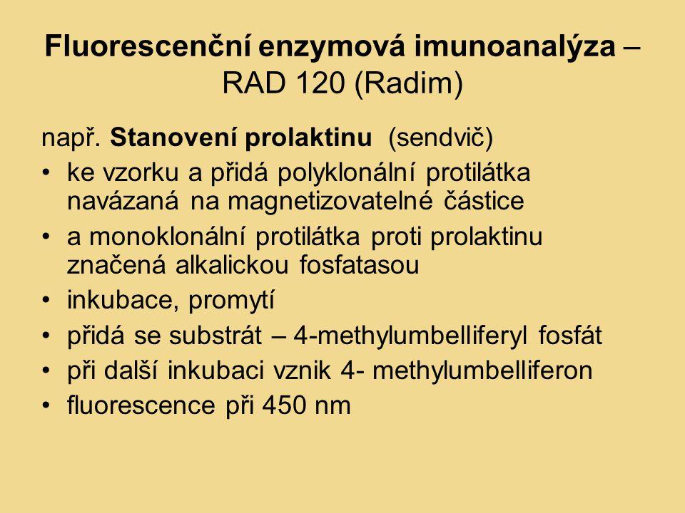 Fluorescenční enzymová imunoanalýza – RAD 120 (Radim) např. Stanovení prolaktinu (sendvič) ke vzorku a přidá polyklonální protilátka navázaná na magne
