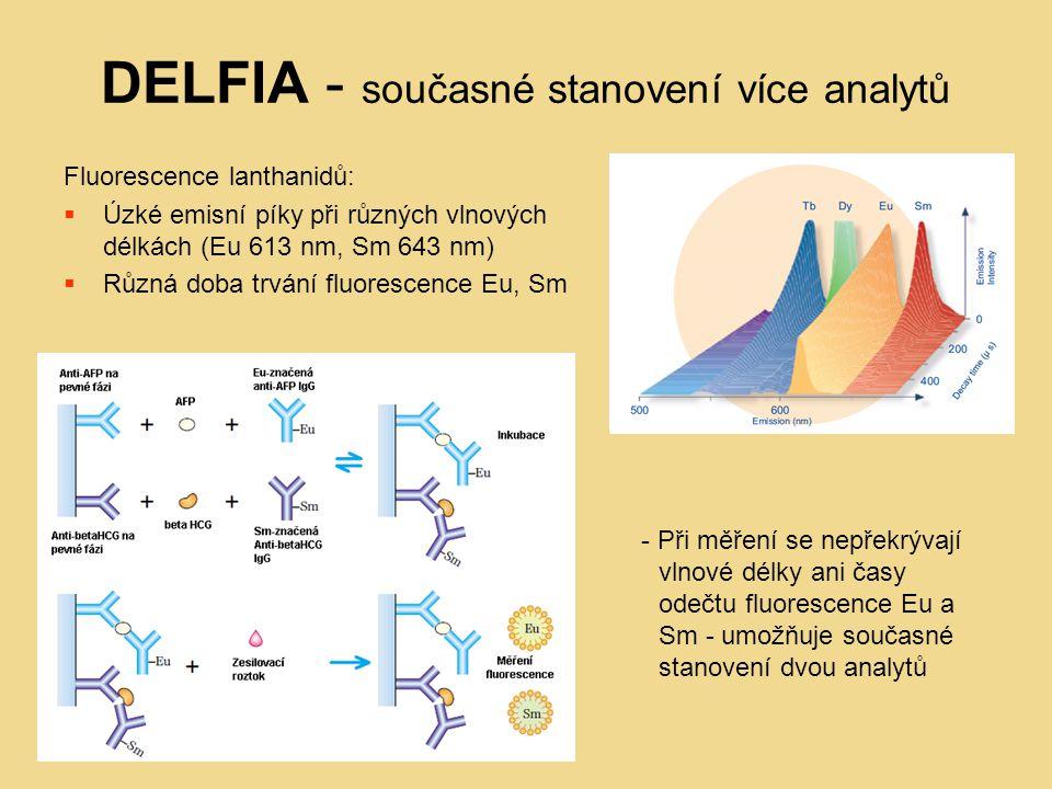 DELFIA - současné stanovení více analytů Fluorescence lanthanidů:  Úzké emisní píky při různých vlnových délkách (Eu 613 nm, Sm 643 nm)  Různá doba trvání fluorescence Eu, Sm - Při měření se nepřekrývají vlnové délky ani časy odečtu fluorescence Eu a Sm - umožňuje současné stanovení dvou analytů