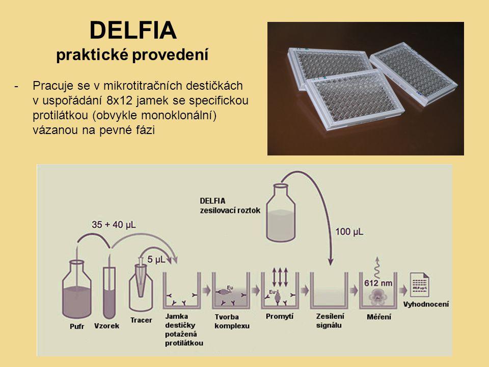 DELFIA praktické provedení -Pracuje se v mikrotitračních destičkách v uspořádání 8x12 jamek se specifickou protilátkou (obvykle monoklonální) vázanou na pevné fázi