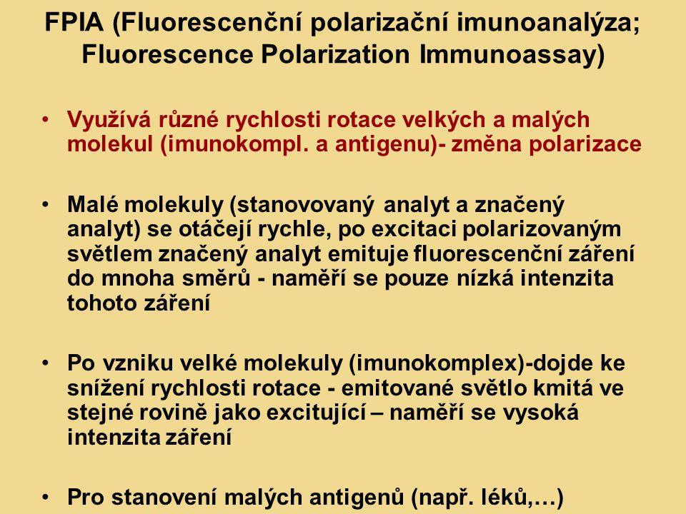 FPIA (Fluorescenční polarizační imunoanalýza; Fluorescence Polarization Immunoassay) Využívá různé rychlosti rotace velkých a malých molekul (imunokompl.