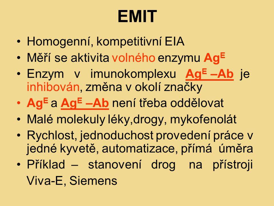 EMIT Homogenní, kompetitivní EIA Měří se aktivita volného enzymu Ag E Enzym v imunokomplexu Ag E –Ab je inhibován, změna v okolí značky Ag E a Ag E –Ab není třeba oddělovat Malé molekuly léky,drogy, mykofenolát Rychlost, jednoduchost provedení práce v jedné kyvetě, automatizace, přímá úměra Příklad – stanovení drog na přístroji Viva-E, Siemens