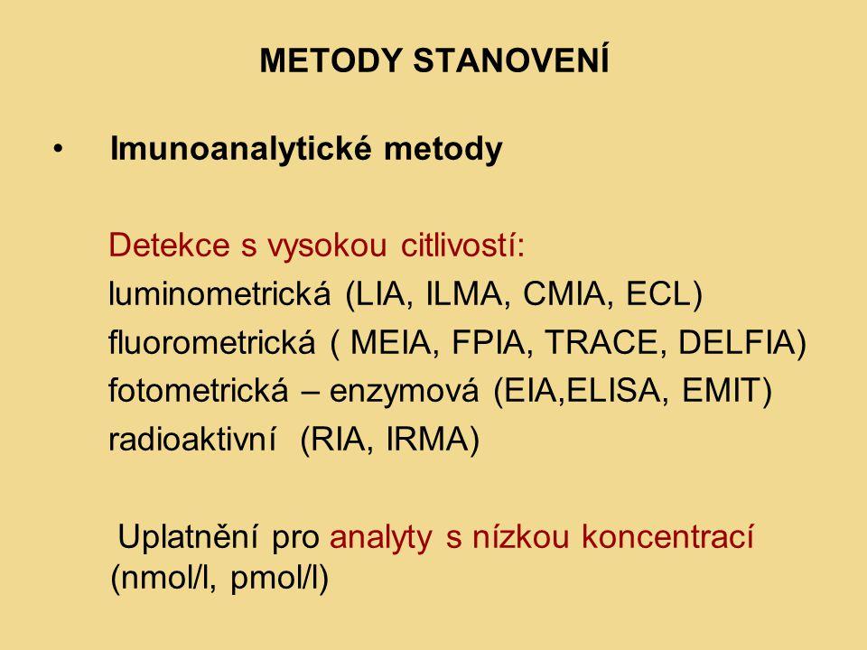 METODY STANOVENÍ Imunoanalytické metody Detekce s vysokou citlivostí: luminometrická (LIA, ILMA, CMIA, ECL) fluorometrická ( MEIA, FPIA, TRACE, DELFIA) fotometrická – enzymová (EIA,ELISA, EMIT) radioaktivní (RIA, IRMA) Uplatnění pro analyty s nízkou koncentrací (nmol/l, pmol/l)