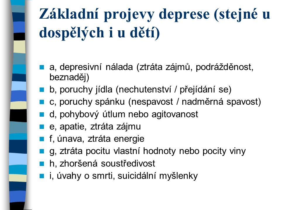 Základní projevy deprese (stejné u dospělých i u dětí) a, depresivní nálada (ztráta zájmů, podrážděnost, beznaděj) b, poruchy jídla (nechutenství / př