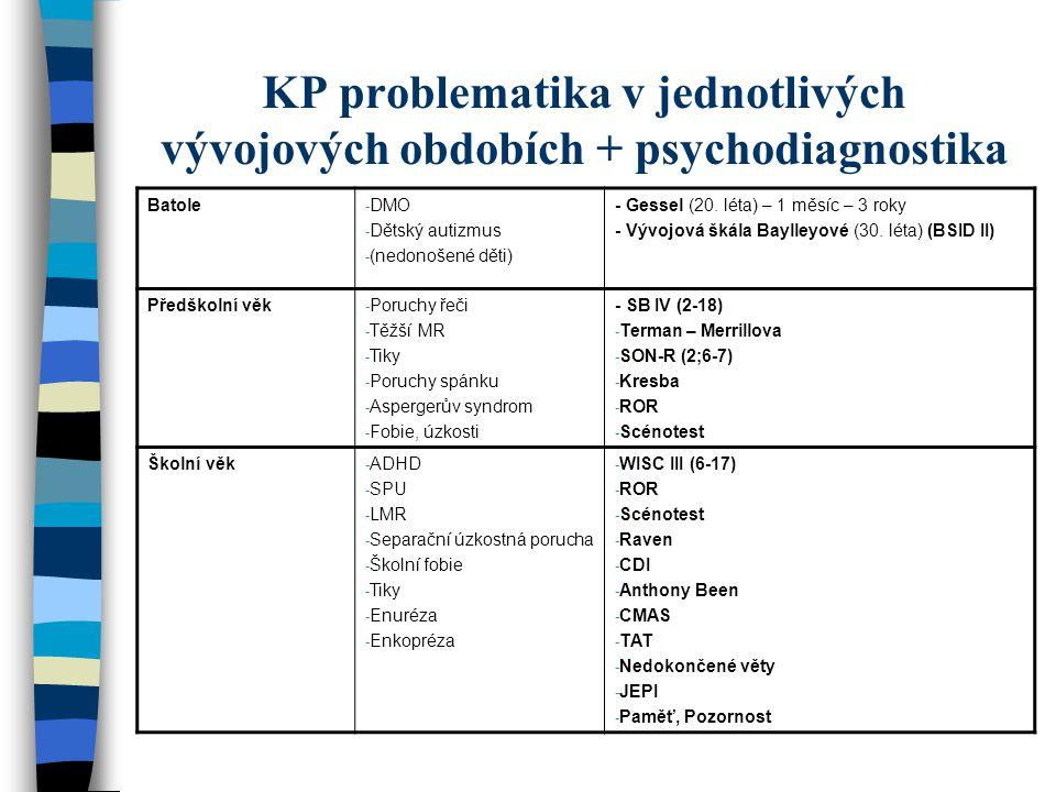 KP problematika v jednotlivých vývojových obdobích + psychodiagnostika Batole - DMO - Dětský autizmus - (nedonošené děti) - Gessel (20. léta) – 1 měsí