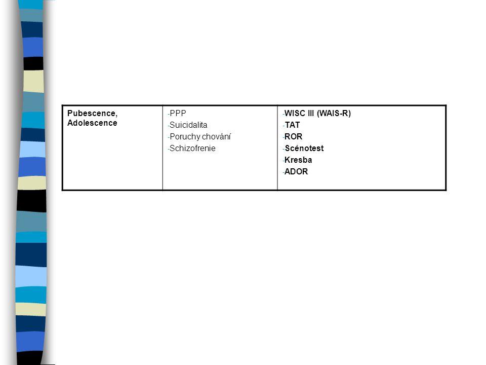 Pubescence, Adolescence - PPP - Suicidalita - Poruchy chování - Schizofrenie - WISC III (WAIS-R) - TAT - ROR - Scénotest - Kresba - ADOR