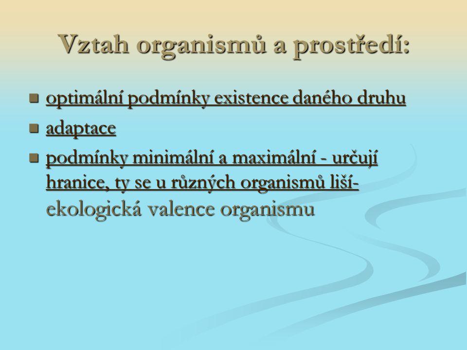 Vztah organismů a prostředí: optimální podmínky existence daného druhu optimální podmínky existence daného druhu adaptace adaptace podmínky minimální