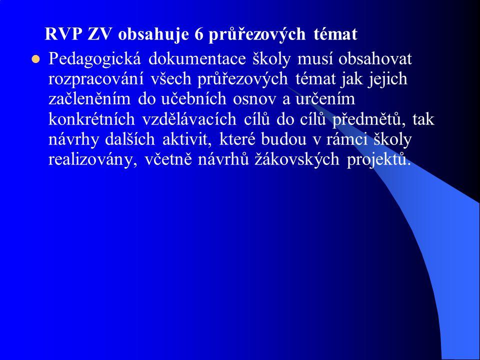 RVP ZV obsahuje 6 průřezových témat Pedagogická dokumentace školy musí obsahovat rozpracování všech průřezových témat jak jejich začleněním do učebníc