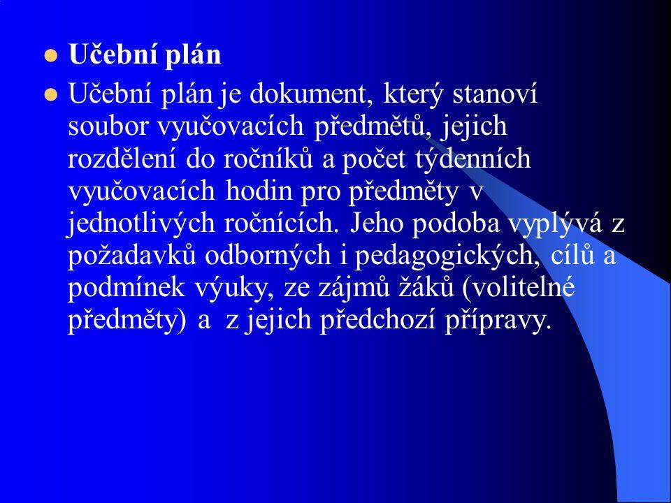 Učební plán Učební plán je dokument, který stanoví soubor vyučovacích předmětů, jejich rozdělení do ročníků a počet týdenních vyučovacích hodin pro př