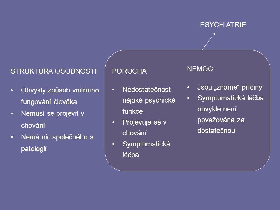 """NEMOC Jsou """"známé"""" příčiny Symptomatická léčba obvykle není považována za dostatečnou PORUCHA Nedostatečnost nějaké psychické funkce Projevuje se v ch"""