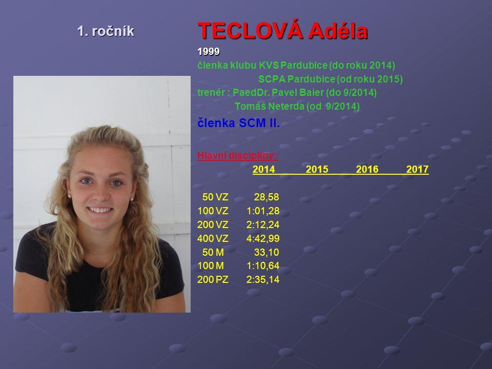 1. ročník TECLOVÁ Adéla 1999 členka klubu KVS Pardubice (do roku 2014) SCPA Pardubice (od roku 2015) trenér : PaedDr. Pavel Baier (do 9/2014) Tomáš Ne