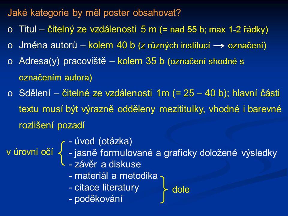 - úvod (otázka) - jasně formulované a graficky doložené výsledky - závěr a diskuse - materiál a metodika - citace literatury - poděkování v úrovni očí