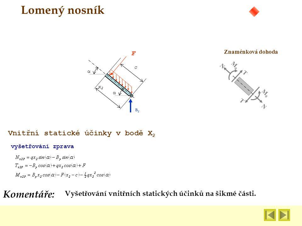 Vyšetřování vnitřních statických účinků na šikmé části. Komentáře: Lomený nosník Znaménková dohoda N N M0M0 M0M0 T T α F ByBy x2x2 c α vyšetřování zpr