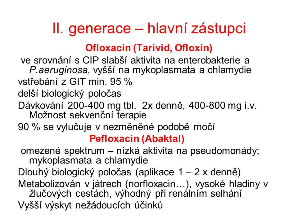 II. generace – hlavní zástupci Ofloxacin (Tarivid, Ofloxin) ve srovnání s CIP slabší aktivita na enterobakterie a P.aeruginosa, vyšší na mykoplasmata