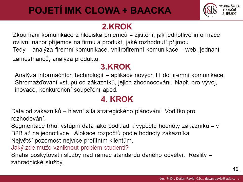 12. doc. PhDr. Dušan Pavlů, CSc., dusan.pavlu@vsfs.cz :: POJETÍ IMK CLOWA + BAACKA 2.KROK Zkoumání komunikace z hlediska příjemců = zjištění, jak jedn
