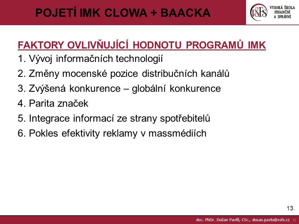 13. doc. PhDr. Dušan Pavlů, CSc., dusan.pavlu@vsfs.cz :: POJETÍ IMK CLOWA + BAACKA FAKTORY OVLIVŇUJÍCÍ HODNOTU PROGRAMŮ IMK 1.Vývoj informačních techn