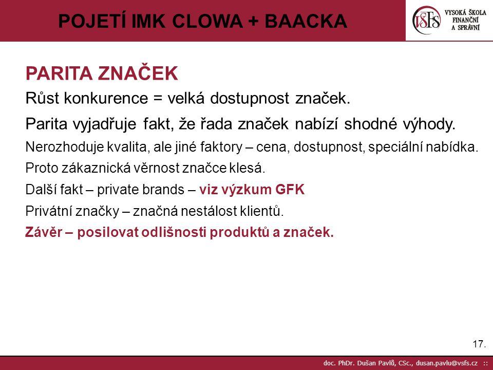 17. doc. PhDr. Dušan Pavlů, CSc., dusan.pavlu@vsfs.cz :: POJETÍ IMK CLOWA + BAACKA PARITA ZNAČEK Růst konkurence = velká dostupnost značek. Parita vyj