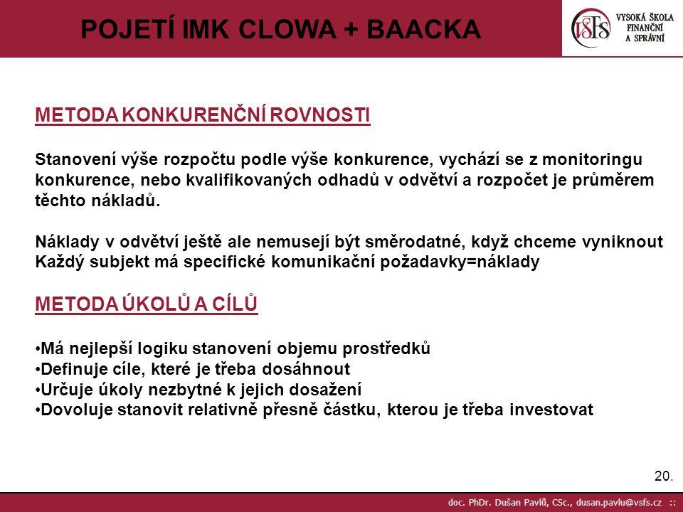 20. doc. PhDr. Dušan Pavlů, CSc., dusan.pavlu@vsfs.cz :: POJETÍ IMK CLOWA + BAACKA METODA KONKURENČNÍ ROVNOSTI Stanovení výše rozpočtu podle výše konk