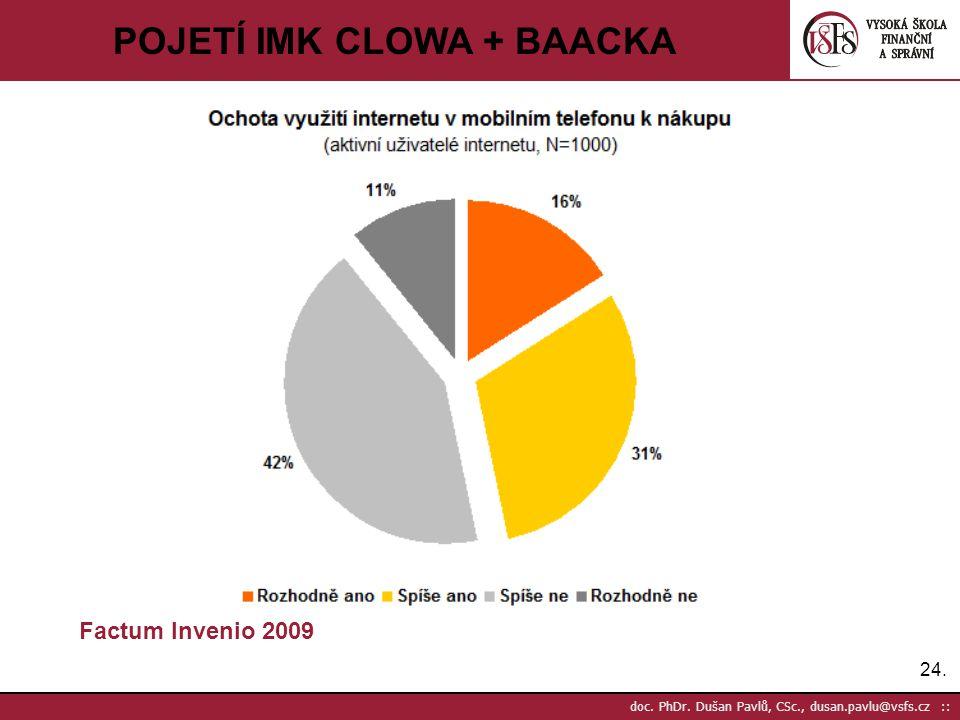 24. doc. PhDr. Dušan Pavlů, CSc., dusan.pavlu@vsfs.cz :: POJETÍ IMK CLOWA + BAACKA Factum Invenio 2009